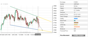 Read more about the article Trade of the Day: GBP/NZD
